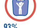 Health stat3
