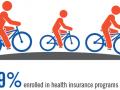 Health stat4